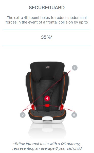 Car Seat Booster Safety - Secureguard